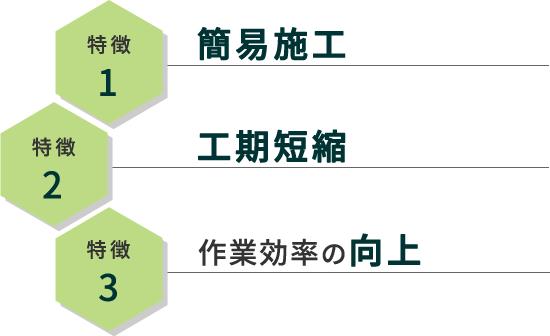 特徴1 簡易施工 特徴2 工期短縮 特徴3 作業効率の向上