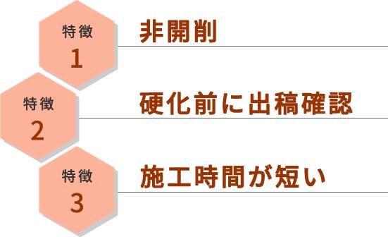 特徴1 曲線施工可能 特徴2 通水施工可能 特徴3 途中中断も可能